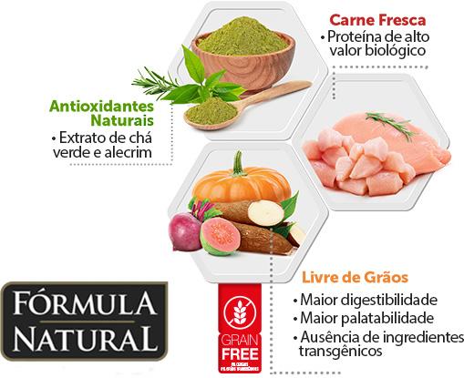 Carne Fresca: Proteína de alto valor biológico. Antioxidantes naturais: Extrato de chá verde e alecrim. Livre de gãos: Maior digestibilidade, maior palatabilidade, ausência de ingredientes transgênicos.