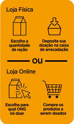 Escolha a quantidade de ração e Deposite usa doação na caixa de arrecadação ou, loja online, escolha a ONG para qual irá doar e compre os produtos a serem doados